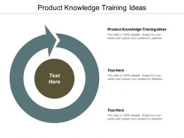 Product Knowledge Training Ideas Ppt Powerpoint Presentation Styles Outfit Cpb