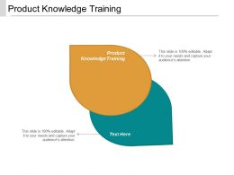 Product Knowledge Training Ppt Powerpoint Presentation Summary Examples Cpb