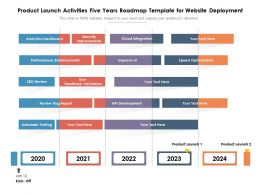 Product Launch Activities Five Years Roadmap Template For Website Deployment