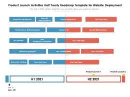 Product Launch Activities Half Yearly Roadmap Template For Website Deployment