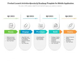 Product Launch Activities Quarterly Roadmap Template For Mobile Application