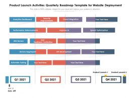 Product Launch Activities Quarterly Roadmap Template For Website Deployment