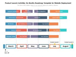 Product Launch Activities Six Months Roadmap Template For Website Deployment