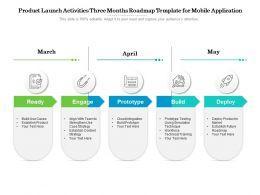 Product Launch Activities Three Months Roadmap Template For Mobile Application