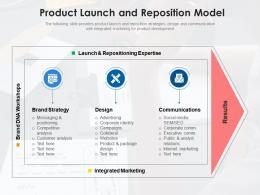Product Launch And Reposition Model