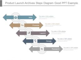 product_launch_archives_steps_diagram_good_ppt_example_Slide01