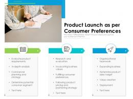 Product Launch As Per Consumer Preferences