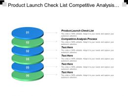 Product Launch Check List Competitive Analysis Process Ecommerce Framework Cpb