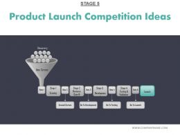 Product Launch Competition Ideas Good Ppt Example