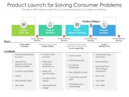 Product Launch For Solving Consumer Problems