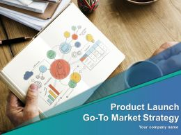 Product Launch Go To Market Strategy Powerpoint Presentation Slides