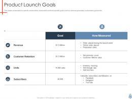 Product Launch Goals Product Launch Plan Ppt Brochure
