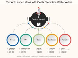 Product Launch Ideas With Goals Promotion Stakeholders