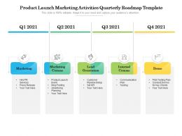 Product Launch Marketing Activities Quarterly Roadmap Template