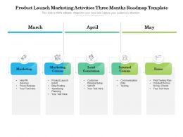 Product Launch Marketing Activities Three Months Roadmap Template