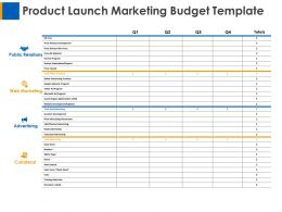 Product Launch Marketing Budget Ppt Layouts Designs Download