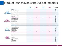 Product Launch Marketing Budget Template Ppt Deck