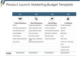 Product Launch Marketing Budget Template Ppt Outline
