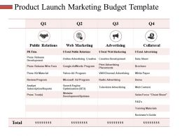 Product Launch Marketing Budget Template Ppt Slides Master Slide