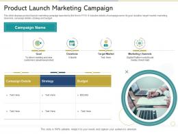 Product Launch Marketing Campaign Reshaping Product Marketing Campaign Ppt Professional