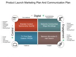 Product Launch Marketing Plan And Communication Plan Ppt Diagrams