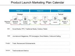 Product Launch Marketing Plan Calendar Ppt Design Templates