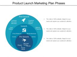 Product Launch Marketing Plan Phases Ppt Icon