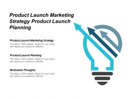 Product Launch Marketing Strategy Product Launch Planning Motivation Thoughts Cpb