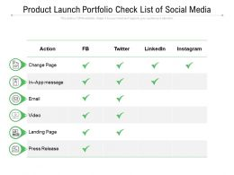 Product Launch Portfolio Check List Of Social Media