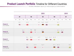 Product Launch Portfolio Timeline For Different Countries