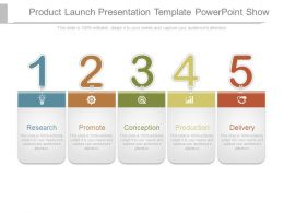 Product Launch Presentation Template Powerpoint Show
