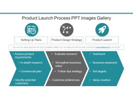 Product Launch Process Ppt Images Gallery