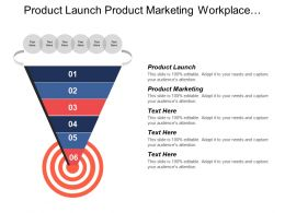 Product Launch Product Marketing Workplace Management Leadership Qualities Cpb