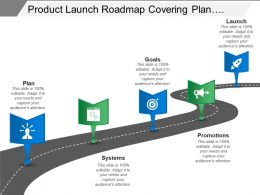 Product Launch Roadmap Covering Plan Goals Systems Promotion