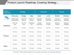 Product Launch Roadmap Covering Strategy Execution And Growth