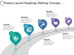 Product Launch Roadmap Defining Concept Research Analysis Develop