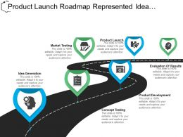 Product Launch Roadmap Represented Idea Generation Concept Testing Evaluation