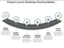 Product Launch Roadmap Showing Market Product Strategy Testing Final Design