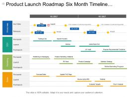 Product Launch Roadmap Six Month Timeline Include Four Phases Of Development Marketing And Sales