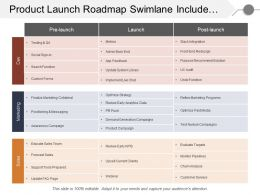 Product Launch Roadmap Swimlane Include Sub Process Of Development Marketing And Sales