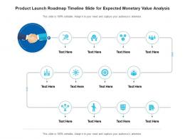 Product Launch Roadmap Timeline Slide For Expected Monetary Value Analysis Infographic Template