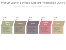 Product Launch Schedule Diagram Presentation Outline