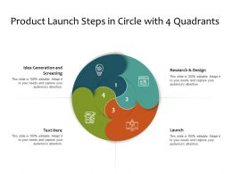 Product Launch Steps In Circle With 4 Quadrants