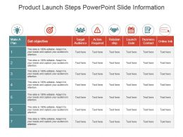 Product Launch Steps Powerpoint Slide Information