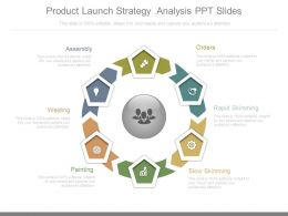 Product Launch Strategy Analysis Ppt Slides