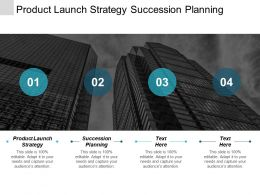 Product Launch Strategy Succession Planning Work Force Management Cpb