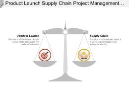 Product Launch Supply Chain Project Management Marketing Strategie