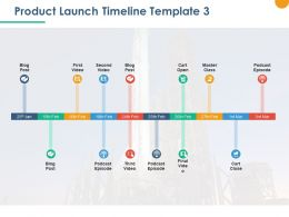 Product Launch Timeline Cart Open Ppt Powerpoint Presentation Outline Themes