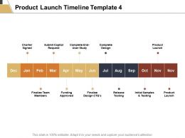 Product Launch Timeline Complete Design Ppt Powerpoint Presentation Layouts Outline