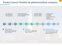 Product Launch Timeline For Pharmaceutical Company Ppt Powerpoint Presentation Outline Design Ideas